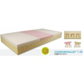 Colchón Confortsalud